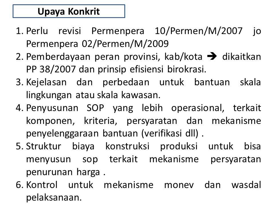 Upaya Konkrit 1.Perlu revisi Permenpera 10/Permen/M/2007 jo Permenpera 02/Permen/M/2009 2.Pemberdayaan peran provinsi, kab/kota  dikaitkan PP 38/2007