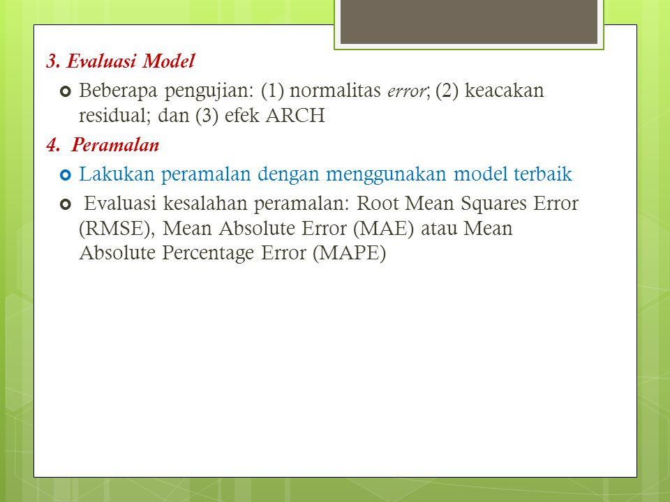 3. Evaluasi Model  Beberapa pengujian: (1) normalitas error ; (2) keacakan residual; dan (3) efek ARCH 4. Peramalan  Lakukan peramalan dengan menggu