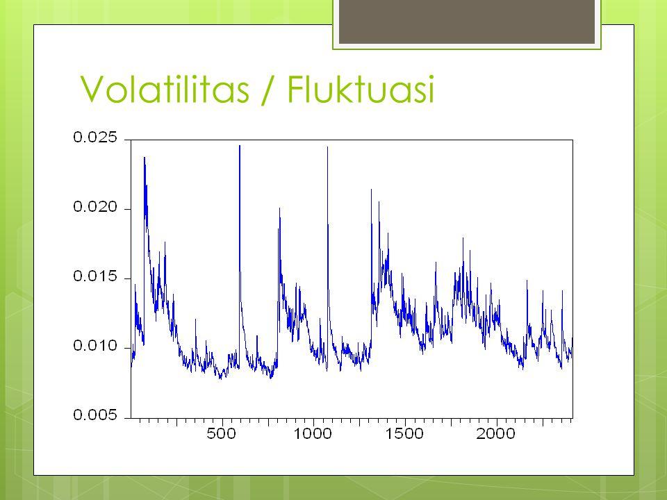 Volatilitas / Fluktuasi