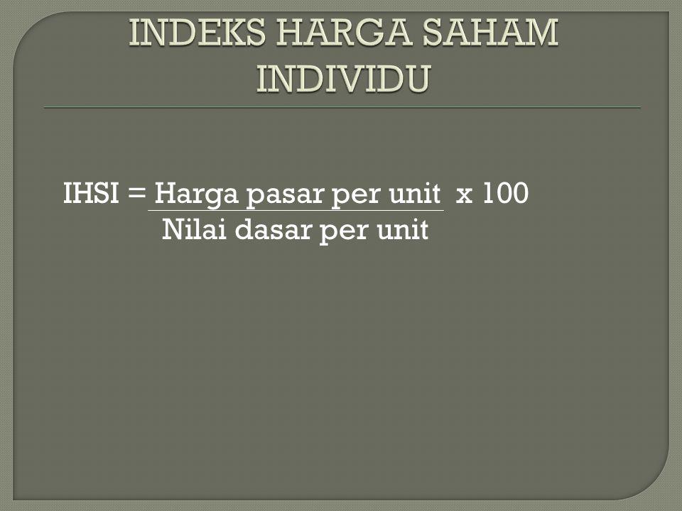 IHSI = Harga pasar per unit x 100 Nilai dasar per unit