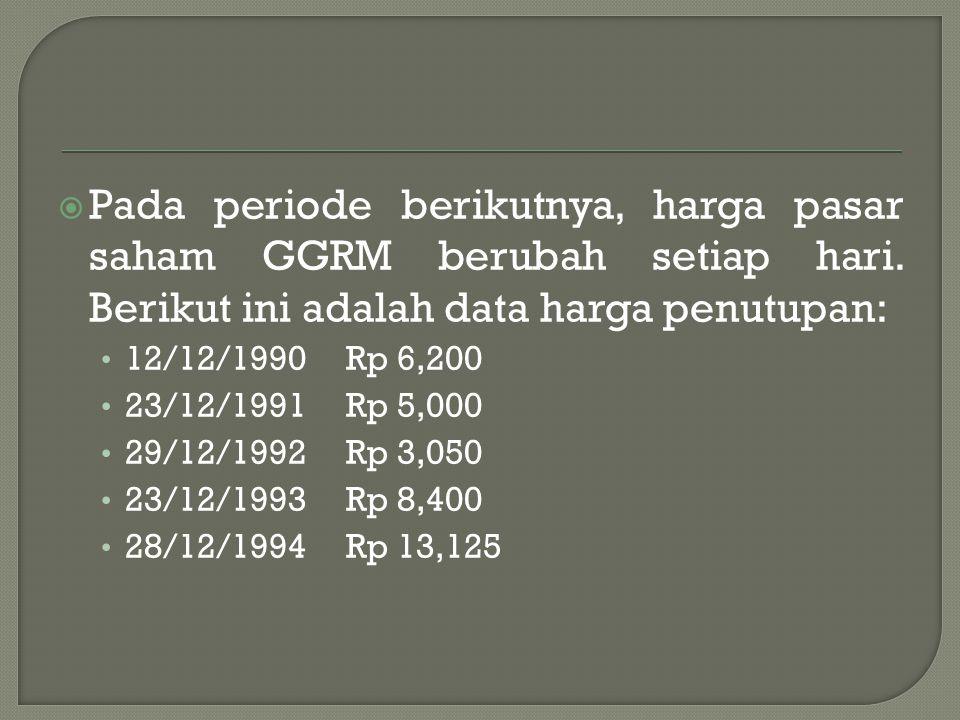  Pada periode berikutnya, harga pasar saham GGRM berubah setiap hari.