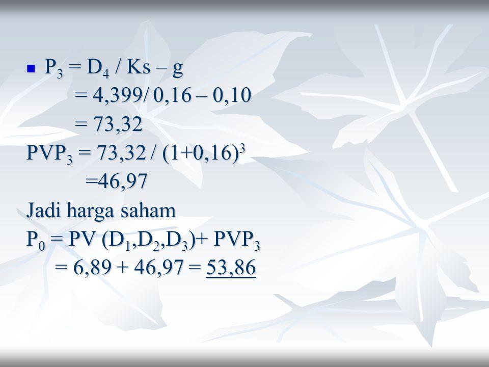 P 3 = D 4 / Ks – g P 3 = D 4 / Ks – g = 4,399/ 0,16 – 0,10 = 73,32 PVP 3 = 73,32 / (1+0,16) 3 =46,97 =46,97 Jadi harga saham P 0 = PV (D 1,D 2,D 3 )+