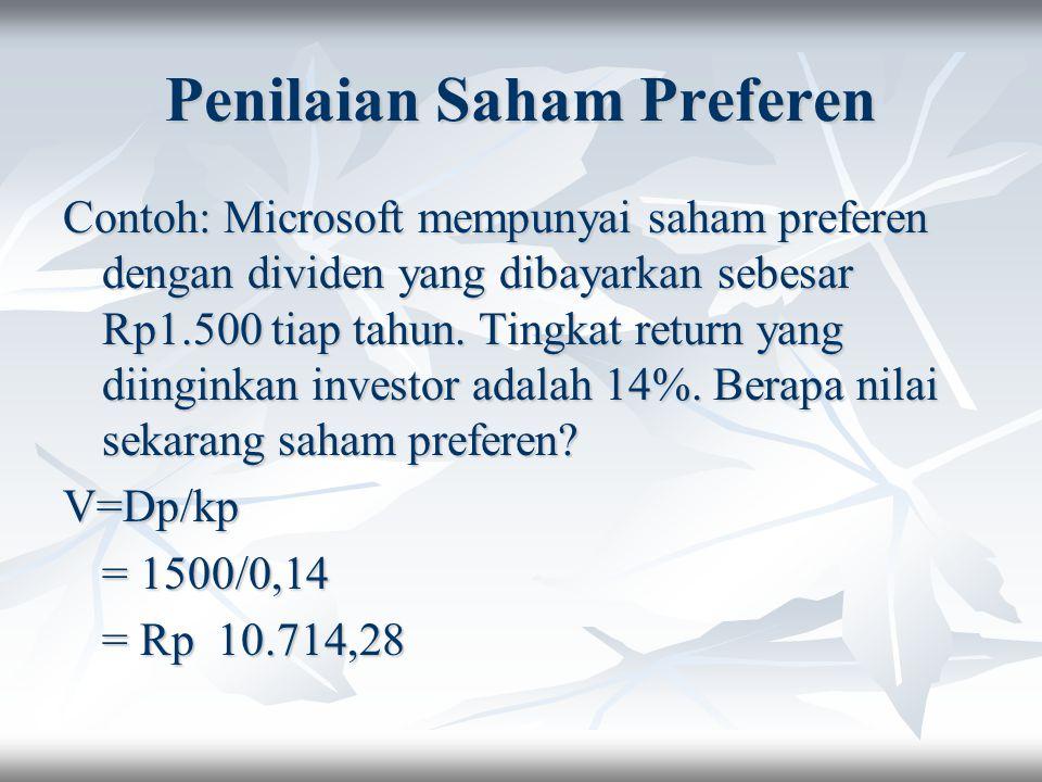 Penilaian Saham Preferen Contoh: Microsoft mempunyai saham preferen dengan dividen yang dibayarkan sebesar Rp1.500 tiap tahun. Tingkat return yang dii