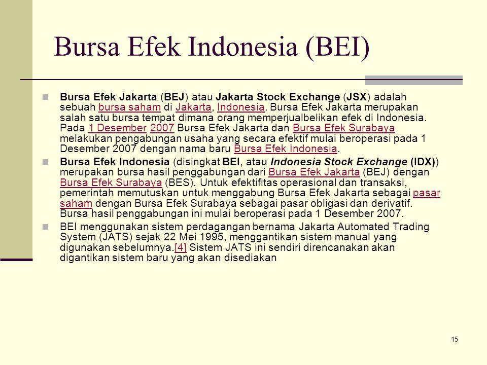 15 Bursa Efek Indonesia (BEI) Bursa Efek Jakarta (BEJ) atau Jakarta Stock Exchange (JSX) adalah sebuah bursa saham di Jakarta, Indonesia. Bursa Efek J