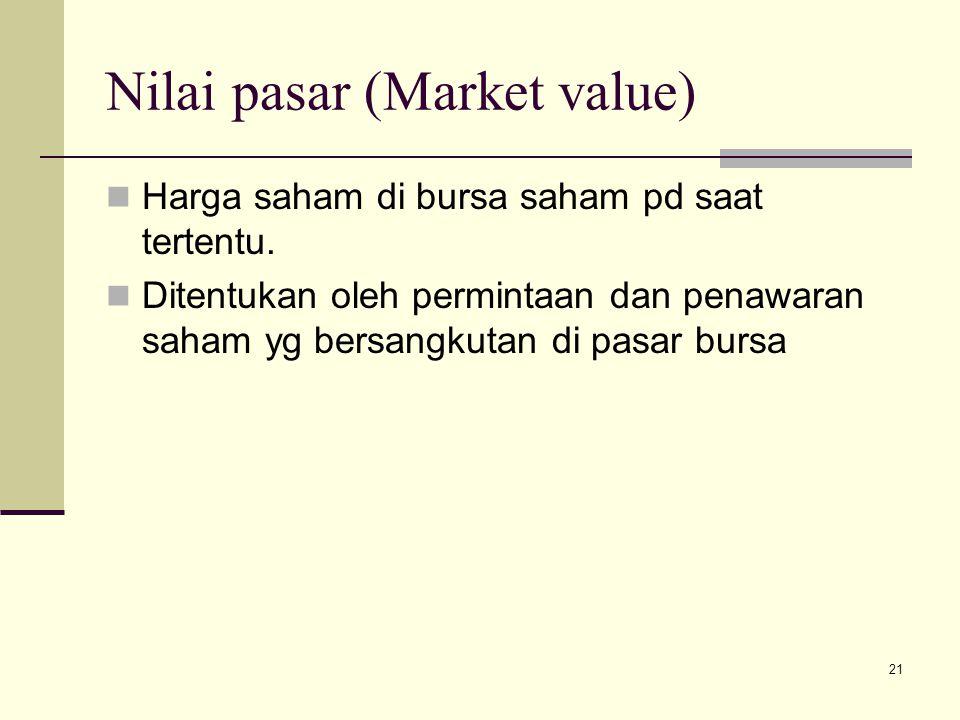 21 Nilai pasar (Market value) Harga saham di bursa saham pd saat tertentu. Ditentukan oleh permintaan dan penawaran saham yg bersangkutan di pasar bur