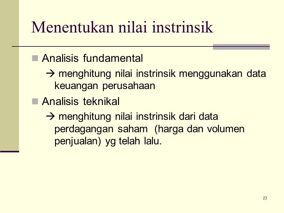 23 Menentukan nilai instrinsik Analisis fundamental  menghitung nilai instrinsik menggunakan data keuangan perusahaan Analisis teknikal  menghitung