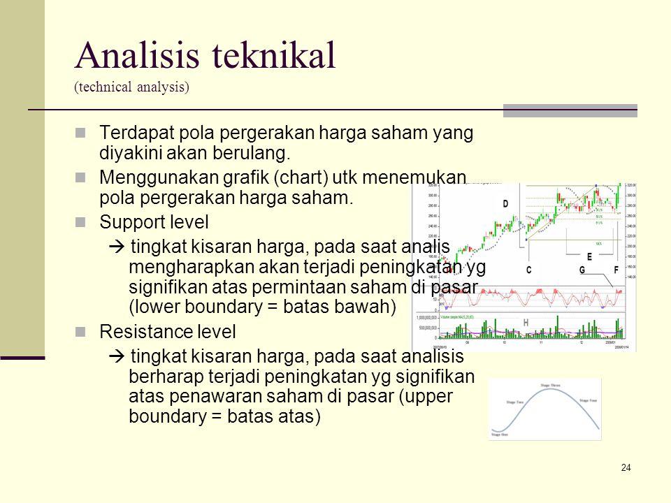 24 Analisis teknikal (technical analysis) Terdapat pola pergerakan harga saham yang diyakini akan berulang. Menggunakan grafik (chart) utk menemukan p