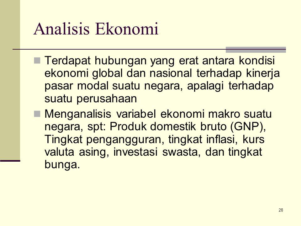 28 Analisis Ekonomi Terdapat hubungan yang erat antara kondisi ekonomi global dan nasional terhadap kinerja pasar modal suatu negara, apalagi terhadap