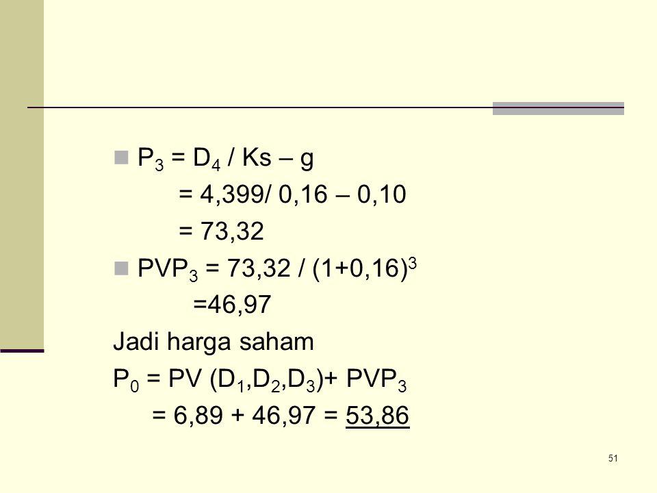 51 P 3 = D 4 / Ks – g = 4,399/ 0,16 – 0,10 = 73,32 PVP 3 = 73,32 / (1+0,16) 3 =46,97 Jadi harga saham P 0 = PV (D 1,D 2,D 3 )+ PVP 3 = 6,89 + 46,97 =