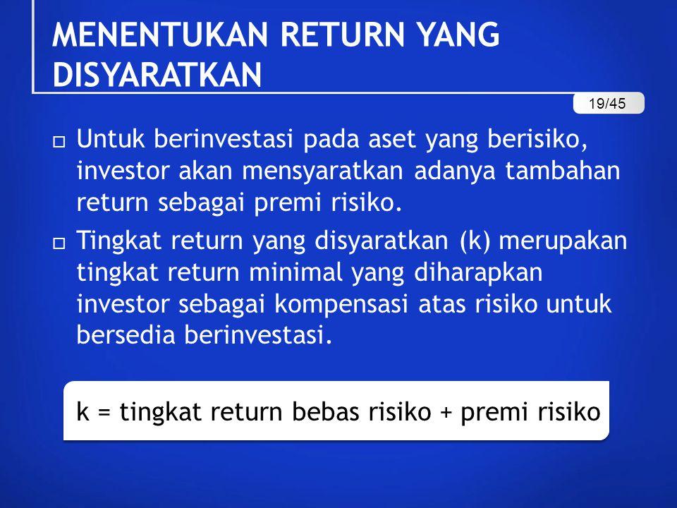  Untuk berinvestasi pada aset yang berisiko, investor akan mensyaratkan adanya tambahan return sebagai premi risiko.