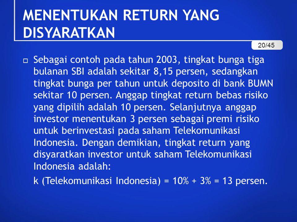  Sebagai contoh pada tahun 2003, tingkat bunga tiga bulanan SBI adalah sekitar 8,15 persen, sedangkan tingkat bunga per tahun untuk deposito di bank BUMN sekitar 10 persen.