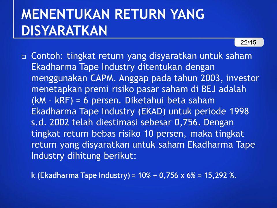  Contoh: tingkat return yang disyaratkan untuk saham Ekadharma Tape Industry ditentukan dengan menggunakan CAPM.
