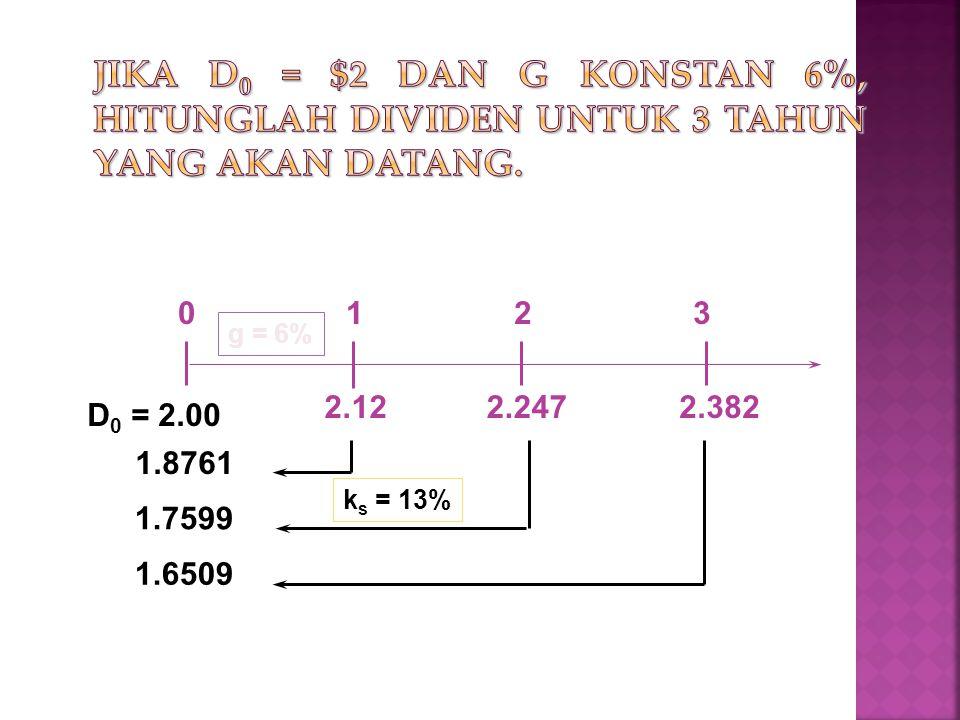 1.8761 1.7599 D 0 = 2.00 1.6509 k s = 13% g = 6% 01 2.247 2 2.382 3 2.12