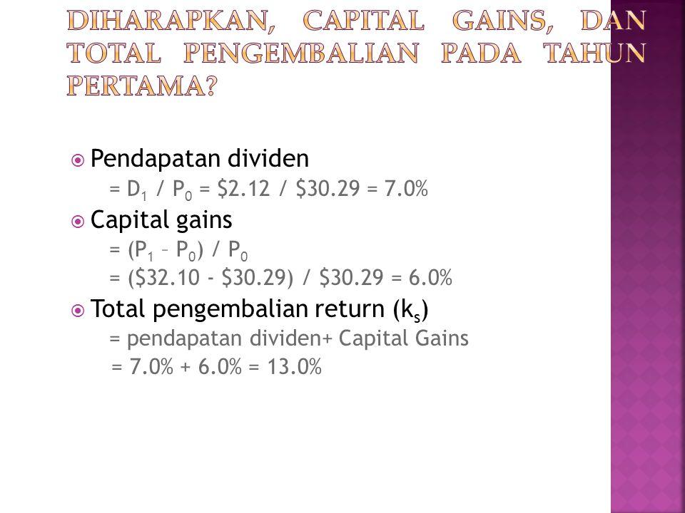  Pendapatan dividen = D 1 / P 0 = $2.12 / $30.29 = 7.0%  Capital gains = (P 1 – P 0 ) / P 0 = ($32.10 - $30.29) / $30.29 = 6.0%  Total pengembalian return (k s ) = pendapatan dividen+ Capital Gains = 7.0% + 6.0% = 13.0%