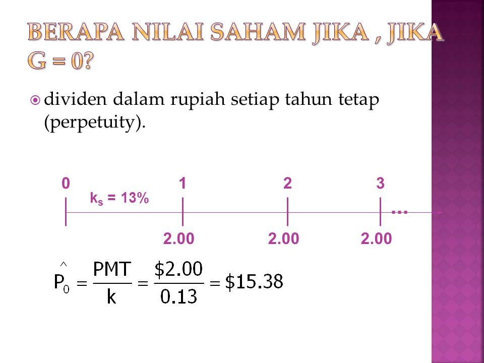  dividen dalam rupiah setiap tahun tetap (perpetuity). 2.00 0123 k s = 13%...
