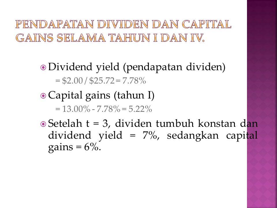  Dividend yield (pendapatan dividen) = $2.00 / $25.72 = 7.78%  Capital gains (tahun I) = 13.00% - 7.78% = 5.22%  Setelah t = 3, dividen tumbuh konstan dan dividend yield = 7%, sedangkan capital gains = 6%.