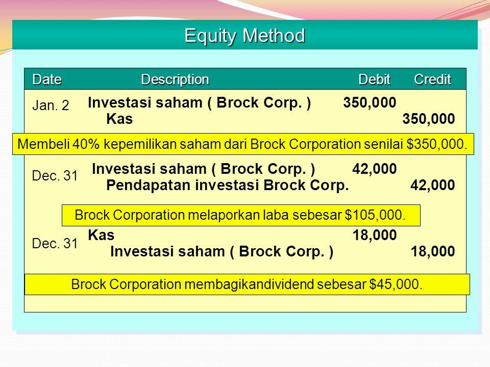 DateDescriptionDebitCredit DateDescriptionDebitCredit Equity Method Investasi saham ( Brock Corp. )350,000 Kas 350,000 Investasi saham ( Brock Corp. )