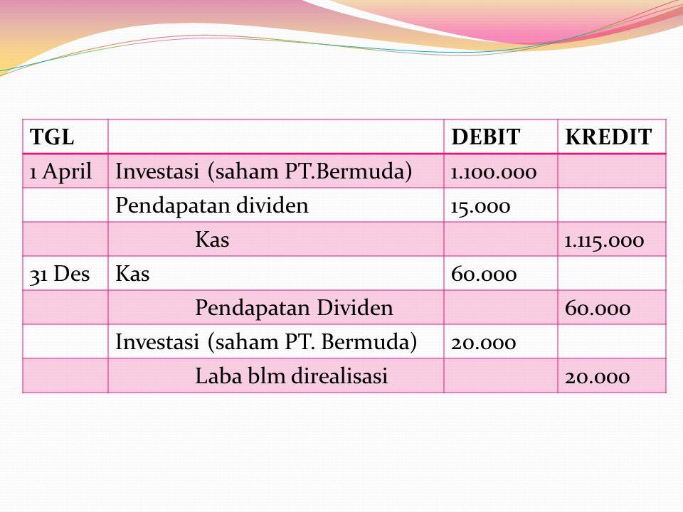 TGLDEBITKREDIT 1 AprilInvestasi (saham PT.Bermuda)1.100.000 Pendapatan dividen15.000 Kas1.115.000 31 DesKas60.000 Pendapatan Dividen60.000 Investasi (