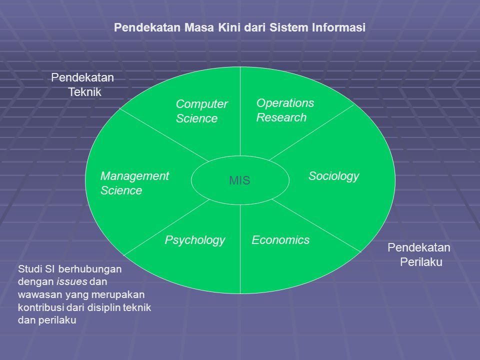 Pendekatan Teknik  Pendekatan Teknik SI ditekankan pada model yang didasarkan pada model matematik (mathematically based model) untuk mempelajari SI, Selain itu juga teknologi fisik dan kemampuan formal dari sistem tersebut.