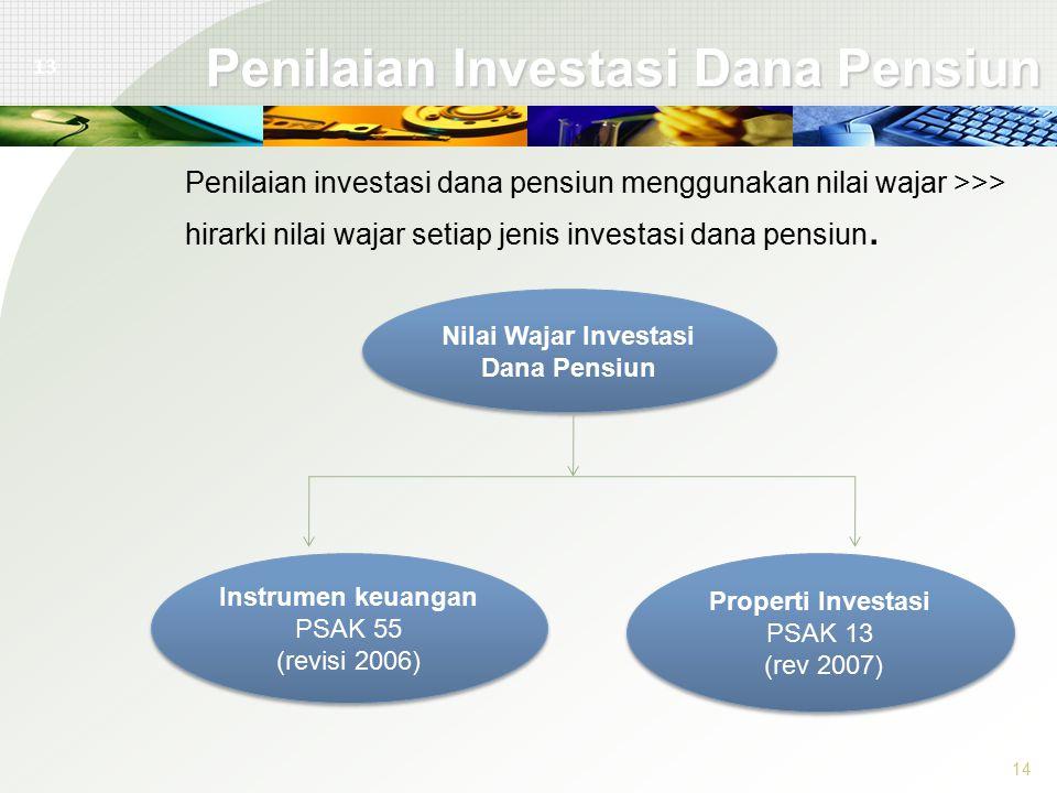 Penilaian Investasi Dana Pensiun Penilaian investasi dana pensiun menggunakan nilai wajar >>> hirarki nilai wajar setiap jenis investasi dana pensiun.