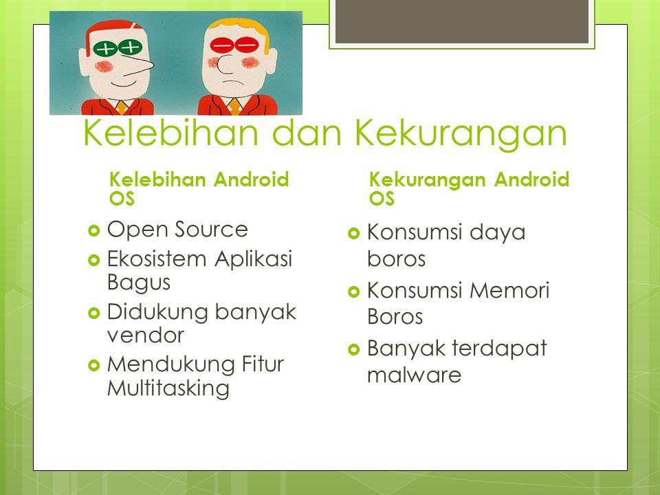 Kelebihan dan Kekurangan Kelebihan Android OS  Open Source  Ekosistem Aplikasi Bagus  Didukung banyak vendor  Mendukung Fitur Multitasking Kekurangan Android OS  Konsumsi daya boros  Konsumsi Memori Boros  Banyak terdapat malware