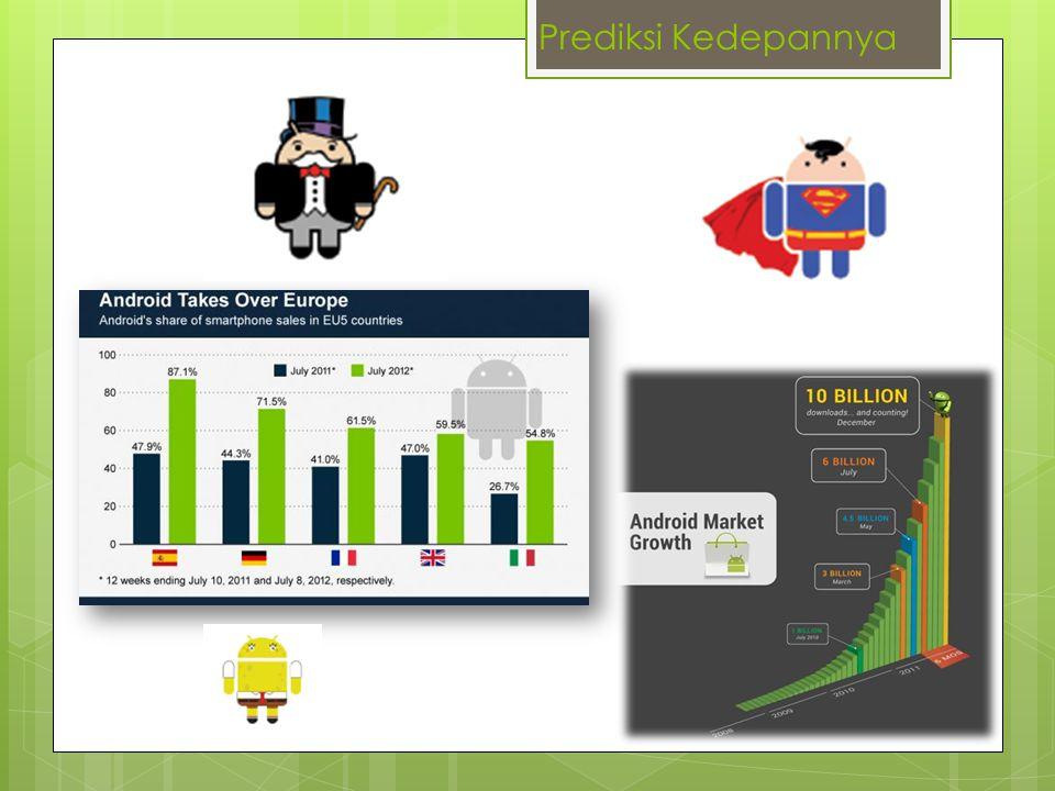 KESIMPULAN  Android sebagai salah satu system operasi yang mayoritas digunakan di berbagai smartphone dari berbagai vendor ini.