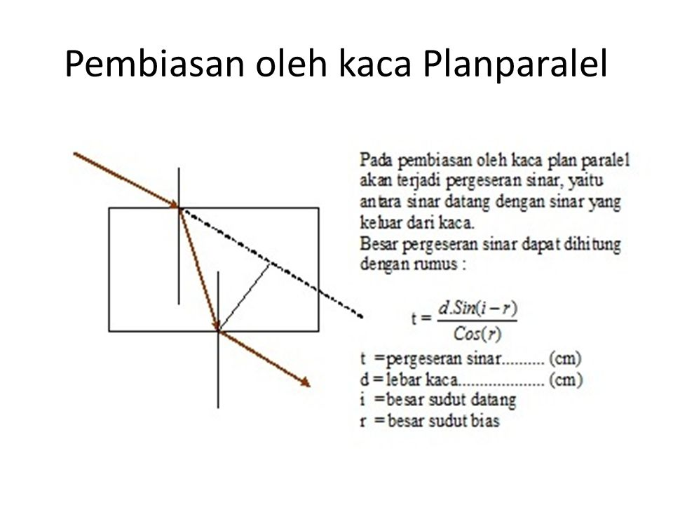 Pembiasan oleh kaca Planparalel