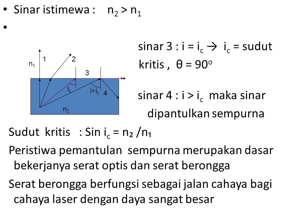 Sinar istimewa : n 2 > n 1 sinar 3 : i = i c → i c = sudut kritis, θ = 90 o sinar 4 : i > i c maka sinar dipantulkan sempurna Sudut kritis : Sin i c =