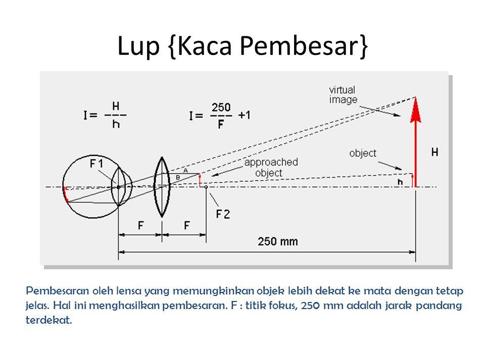 Lup {Kaca Pembesar} Pembesaran oleh lensa yang memungkinkan objek lebih dekat ke mata dengan tetap jelas. Hal ini menghasilkan pembesaran. F : titik f
