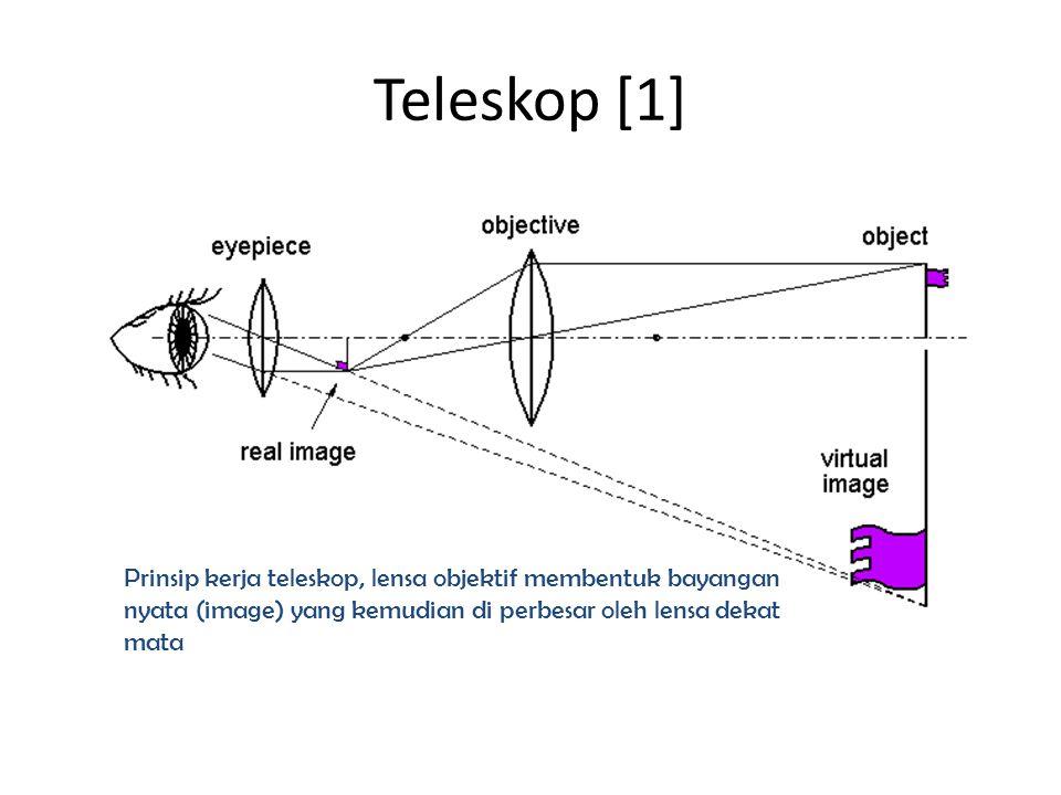 Teleskop [1] Prinsip kerja teleskop, lensa objektif membentuk bayangan nyata (image) yang kemudian di perbesar oleh lensa dekat mata