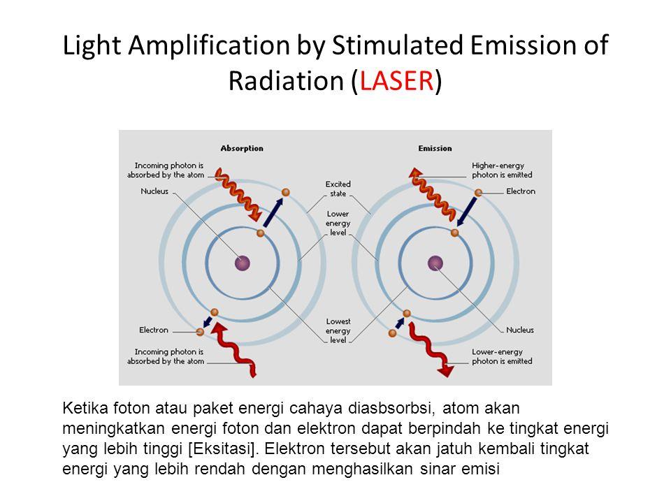 Light Amplification by Stimulated Emission of Radiation (LASER) Ketika foton atau paket energi cahaya diasbsorbsi, atom akan meningkatkan energi foton
