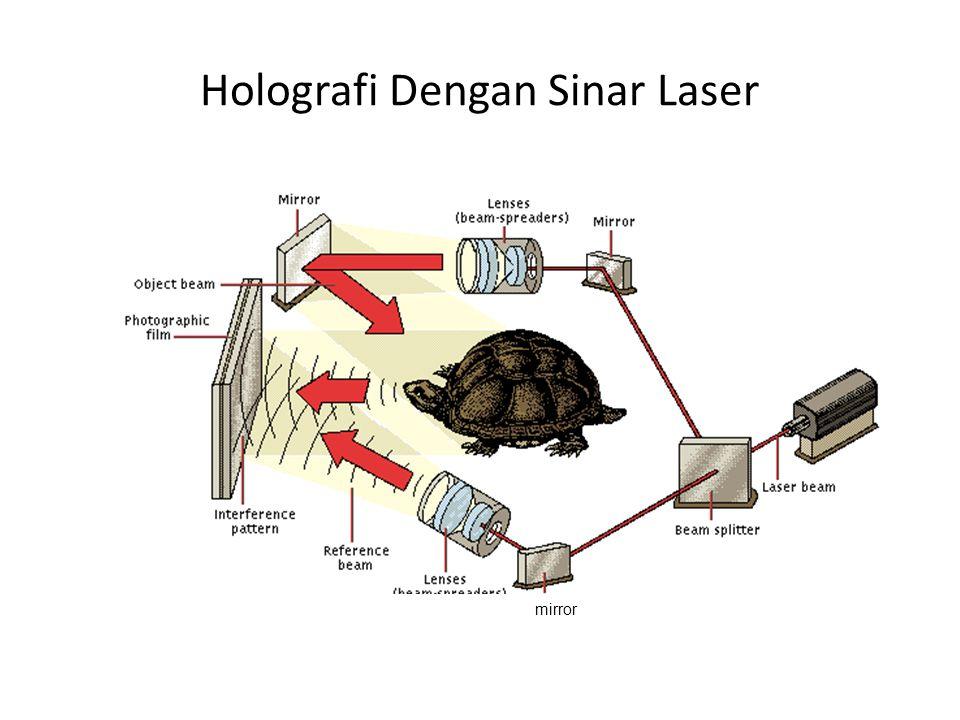 Holografi Dengan Sinar Laser mirror