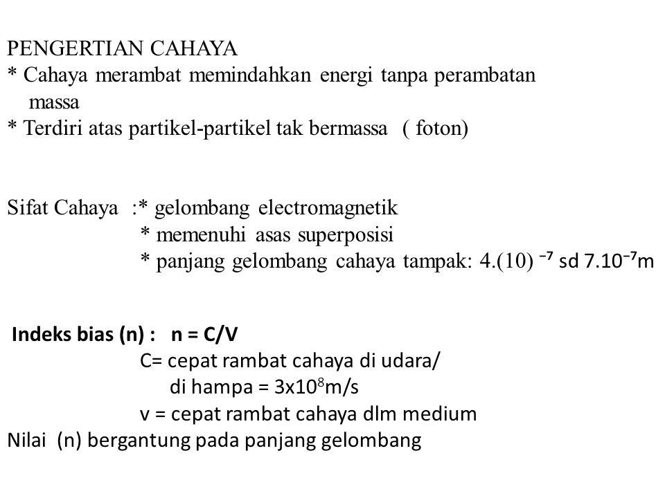 PENGERTIAN CAHAYA * Cahaya merambat memindahkan energi tanpa perambatan massa * Terdiri atas partikel-partikel tak bermassa ( foton) Sifat Cahaya :* g