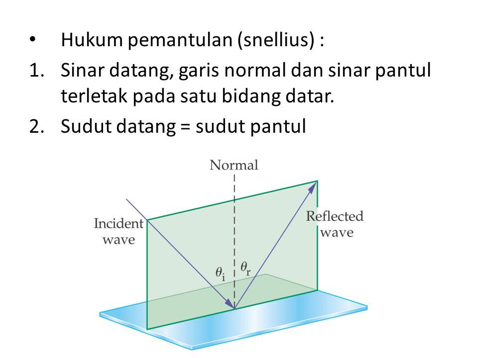 Hukum pemantulan (snellius) : 1.Sinar datang, garis normal dan sinar pantul terletak pada satu bidang datar. 2.Sudut datang = sudut pantul