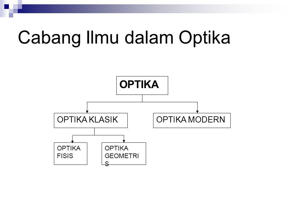 Optika klasik Optika klasik terbagi menjadi dua bidang: 1. Optika Geometris 2. Optika Fisis
