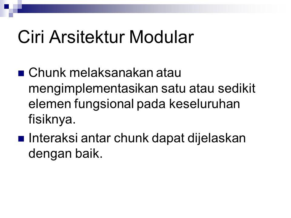 Ciri Arsitektur Modular Chunk melaksanakan atau mengimplementasikan satu atau sedikit elemen fungsional pada keseluruhan fisiknya.