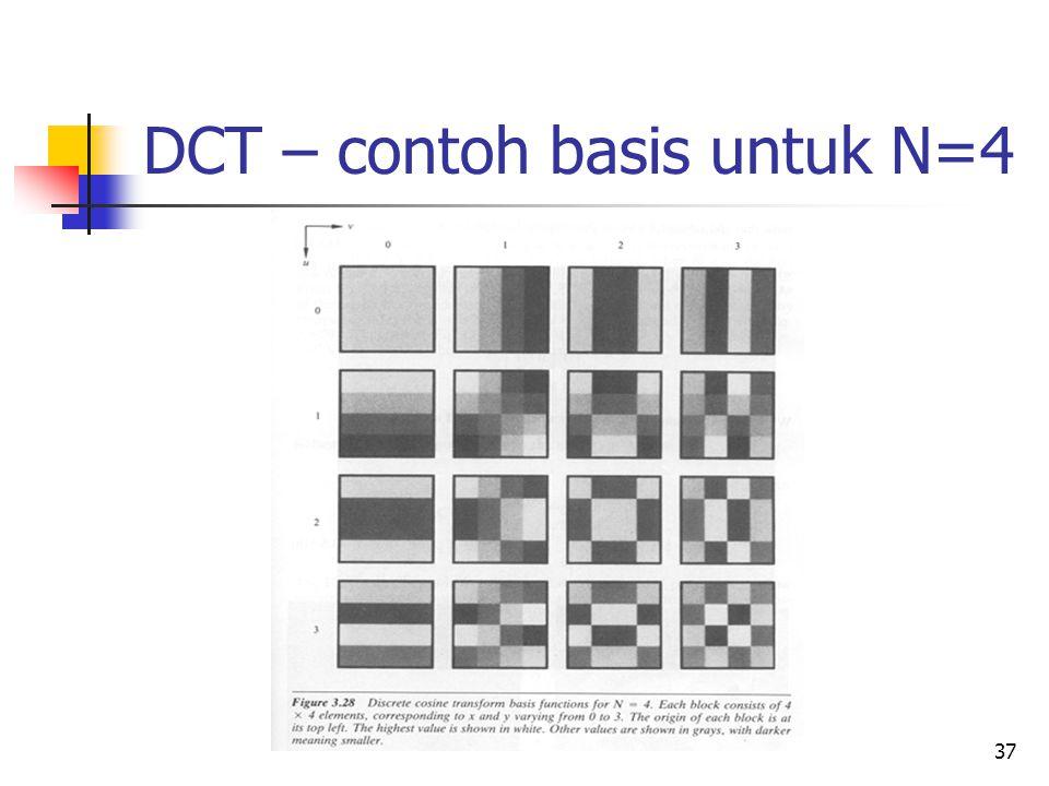 37 DCT – contoh basis untuk N=4