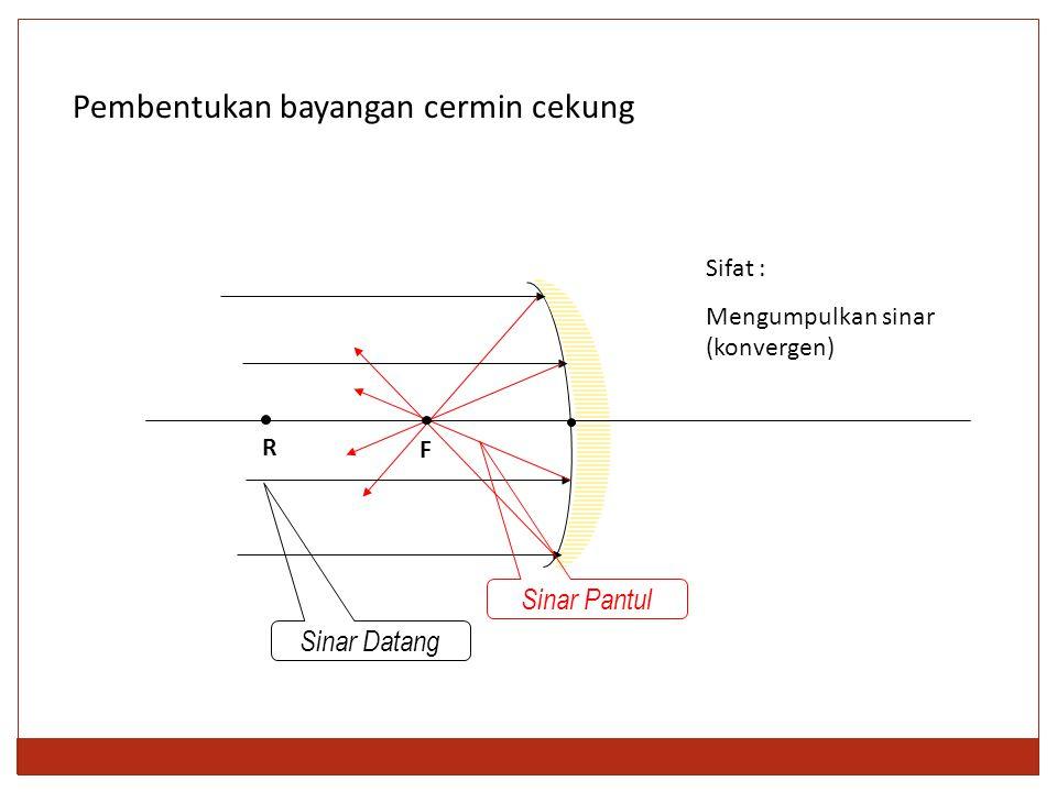 Pembentukan bayangan cermin cekung R Sinar Datang F Sinar Pantul Sifat : Mengumpulkan sinar (konvergen)