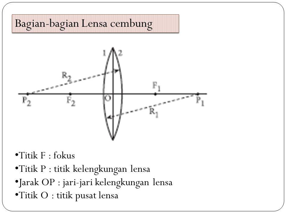 Bagian-bagian Lensa cembung Titik F : fokus Titik P : titik kelengkungan lensa Jarak OP : jari-jari kelengkungan lensa Titik O : titik pusat lensa