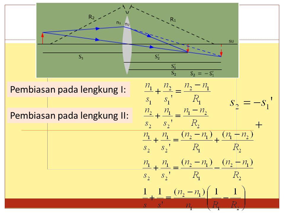 Pembiasan pada lengkung I: Pembiasan pada lengkung II: