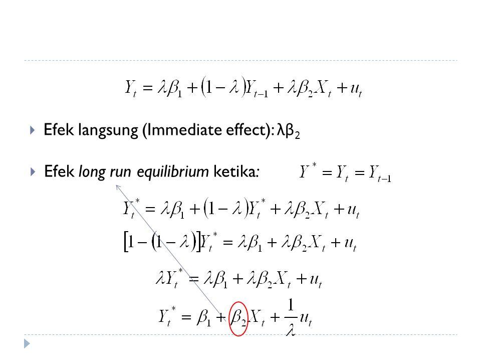  Efek langsung (Immediate effect): λβ 2  Efek long run equilibrium ketika: