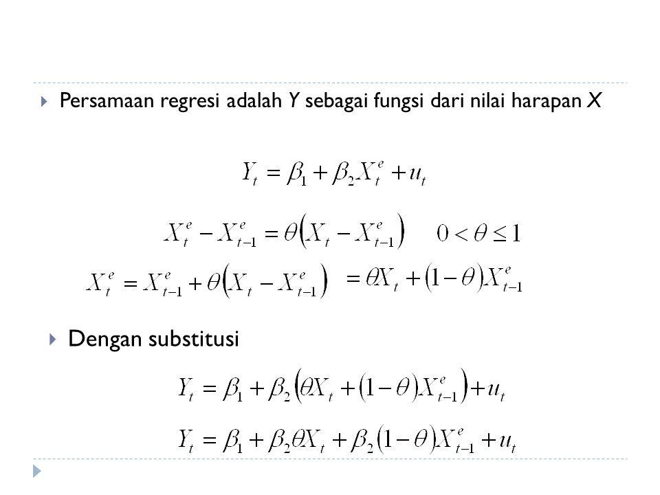  Persamaan regresi adalah Y sebagai fungsi dari nilai harapan X  Dengan substitusi