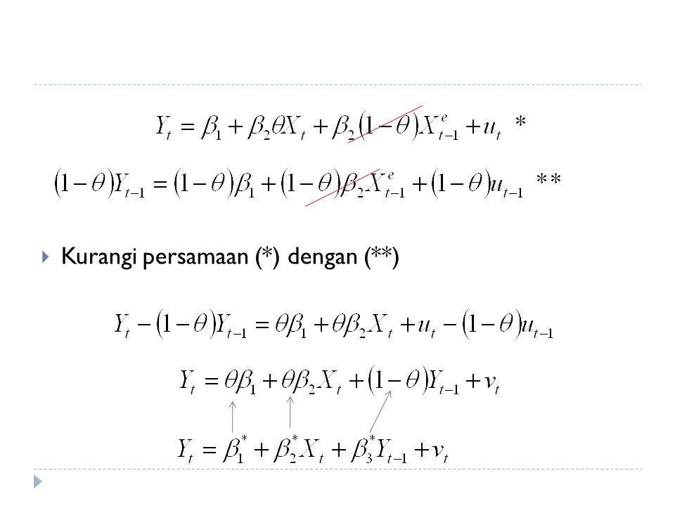  Kurangi persamaan (*) dengan (**)