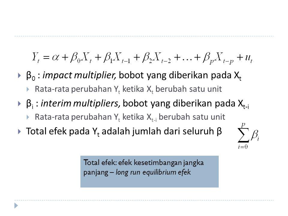  β 0 : impact multiplier, bobot yang diberikan pada X t  Rata-rata perubahan Y t ketika X t berubah satu unit  β i : interim multipliers, bobot yang diberikan pada X t-i  Rata-rata perubahan Y t ketika X t-i berubah satu unit  Total efek pada Y t adalah jumlah dari seluruh β Total efek: efek kesetimbangan jangka panjang – long run equilibrium efek