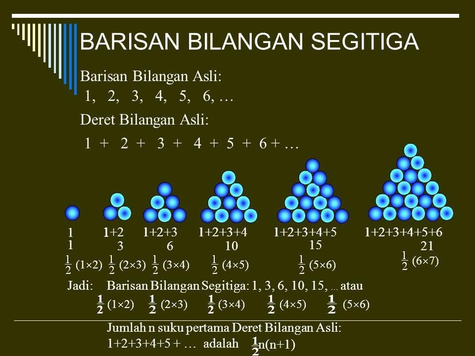 Barisan Sebagai Fungsi Suatu barisan disebut berderajat satu bila selisih tetap diperoleh dalam satu tingkat pengerjaan, disebut berderajat dua bila selisih tetap diperoleh dalam dua tingkat pengerjaan dst RUMUS SUKU KE-N BARISAN TK I : Un = An + B dengan A = U2 –U1 dan B = 2U1 – U2 BARISAN TK II : Un = An2 + Bn + C dengan A = ½ (U3 -2U2 +U1) B = ½ (-3U3 +8U2 -5U1) C = U3-3U2 +3U1