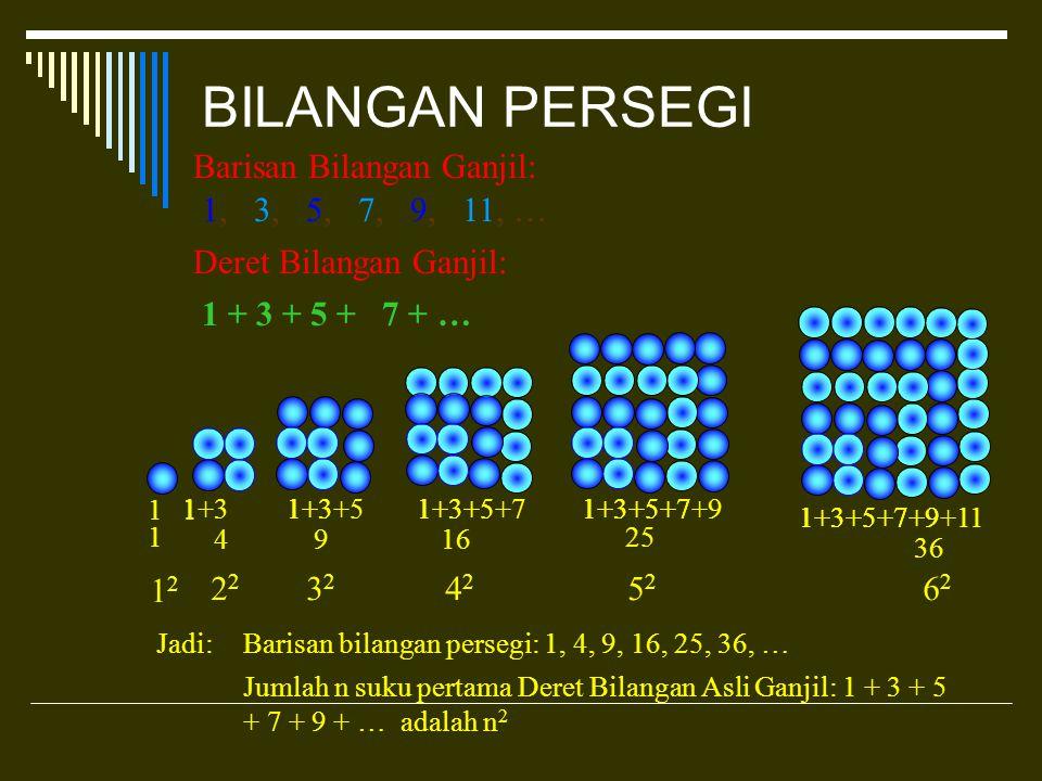 BILANGAN PERSEGI Barisan Bilangan Ganjil: Deret Bilangan Ganjil: 1, 3, 5, 7, 9, 11, … 1 + 3 + 5 + 7 + … 1 1+31+3+51+3+5+71+3+5+7+9 1+3+5+7+9+11 1 4916 25 36 1 2 2 2 3 2 4 2 5 2 6 2 Barisan bilangan persegi: 1, 4, 9, 16, 25, 36, … Jumlah n suku pertama Deret Bilangan Asli Ganjil: 1 + 3 + 5 + 7 + 9 + … adalah n 2 1+31+3+51+3+5+7 1+3+5+7+9 1 Jadi:
