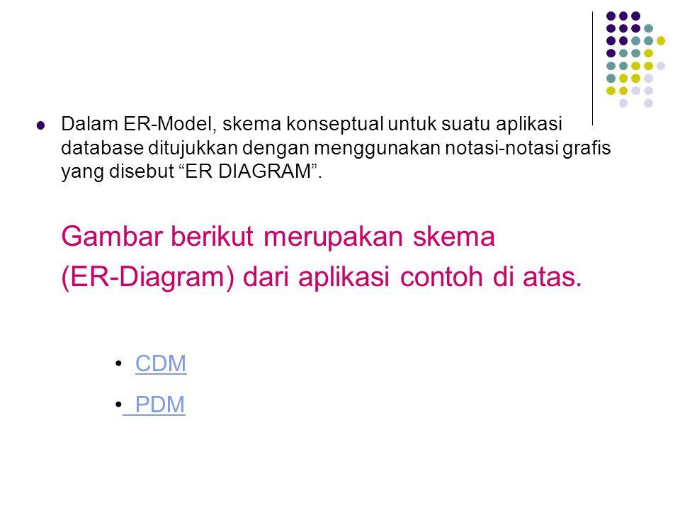 """Dalam ER-Model, skema konseptual untuk suatu aplikasi database ditujukkan dengan menggunakan notasi-notasi grafis yang disebut """"ER DIAGRAM"""". Gambar be"""
