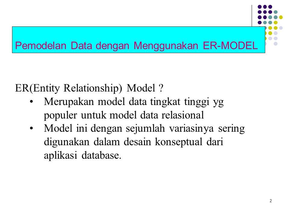 2 ER(Entity Relationship) Model ? Merupakan model data tingkat tinggi yg populer untuk model data relasional Model ini dengan sejumlah variasinya seri