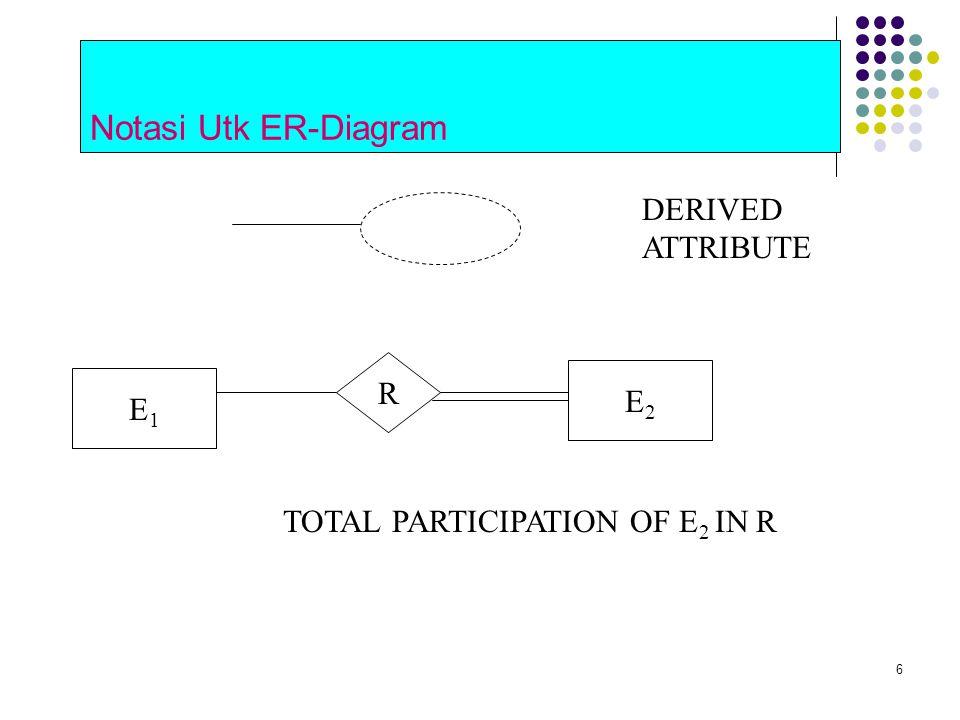 6 Notasi Utk ER-Diagram DERIVED ATTRIBUTE E2E2 R E1E1 TOTAL PARTICIPATION OF E 2 IN R