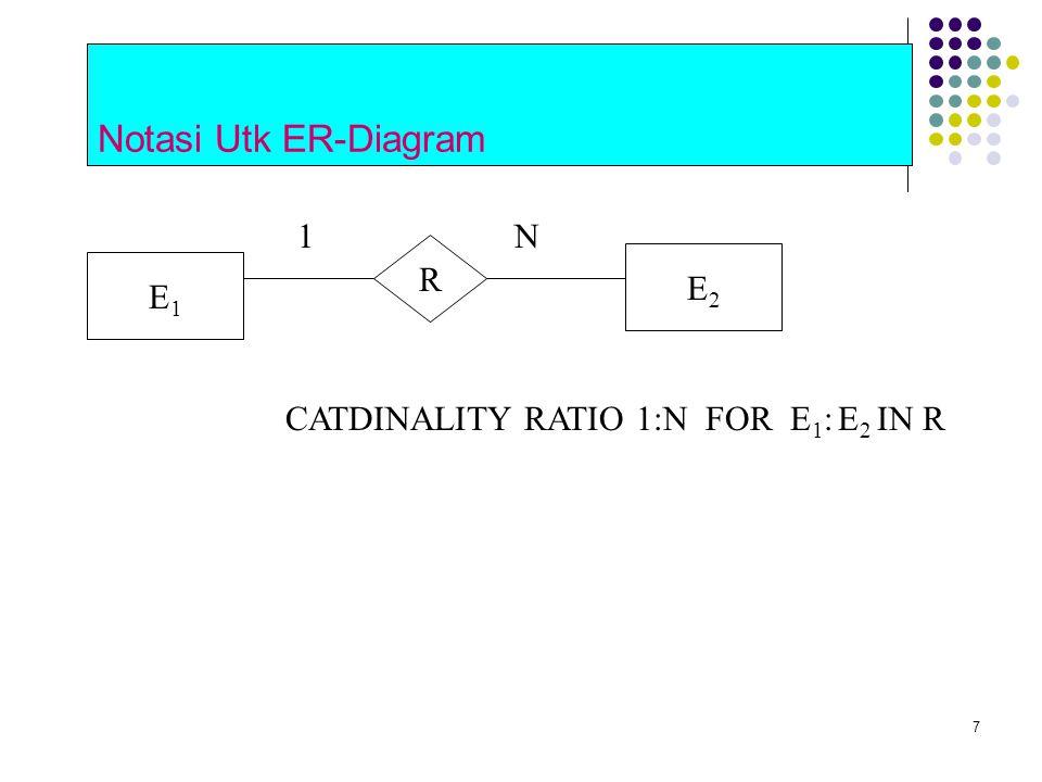 7 Notasi Utk ER-Diagram E2E2 R E1E1 CATDINALITY RATIO 1:N FOR E 1 : E 2 IN R 1N